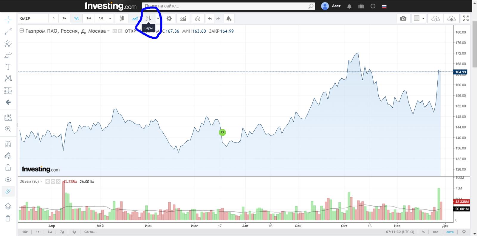 Биржевые ставки игра на бирже nasdaq